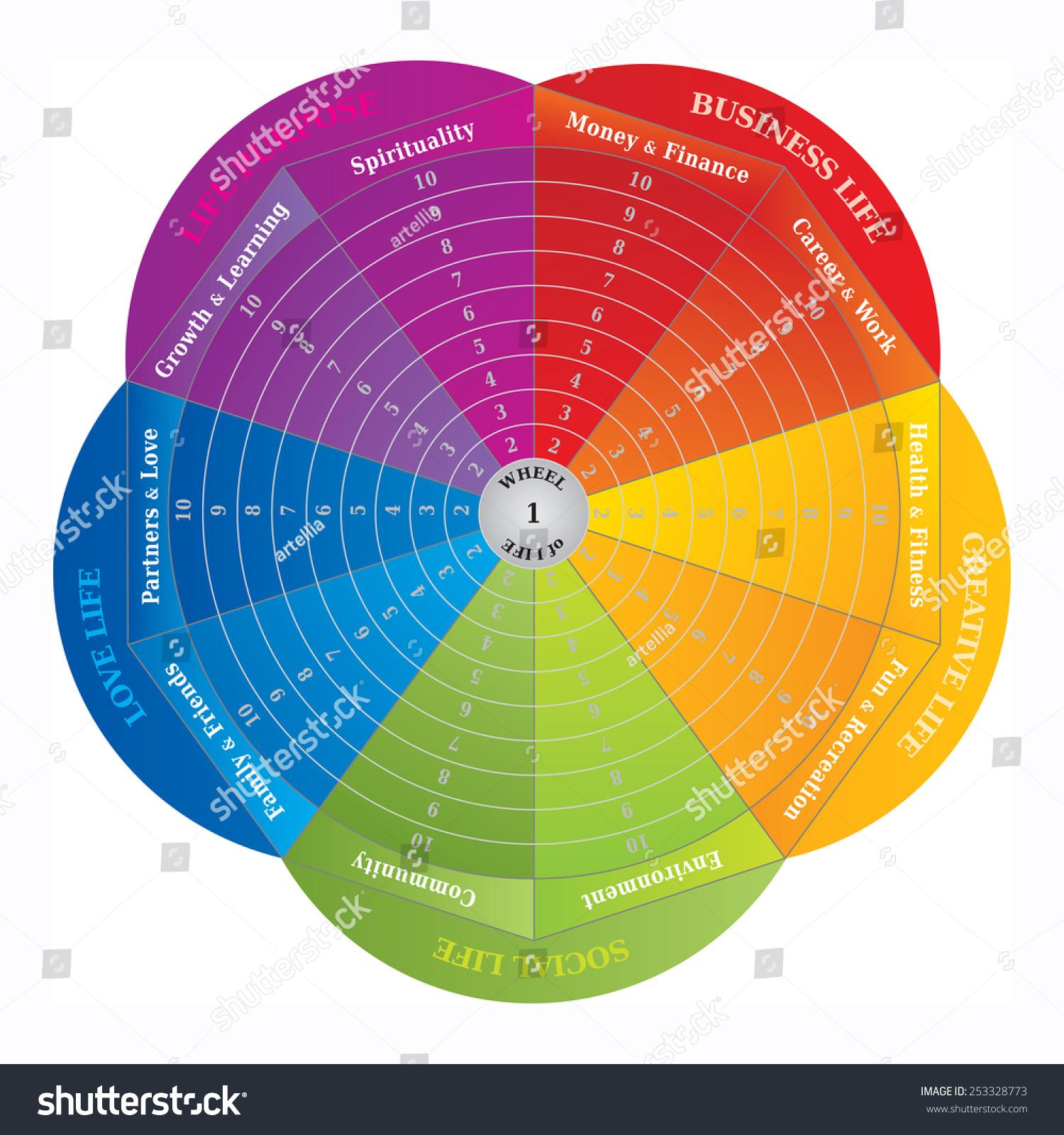 Wheel Life Diagram Coaching Tool Rainbow Stock Vector