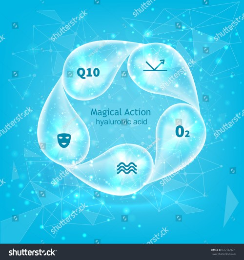 small resolution of whirlpool of hyaluronic acid droplets medical abstract diagram infographics template drops on circle vector