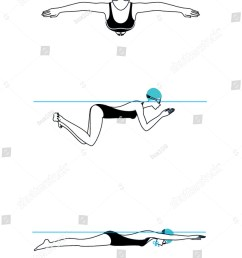 woman swimming brass technique step by step illustration set  [ 1059 x 1600 Pixel ]