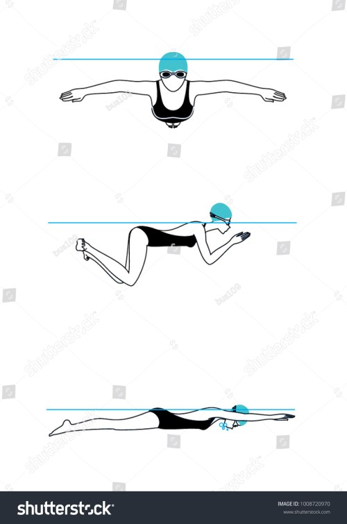 small resolution of woman swimming brass technique step by step illustration set