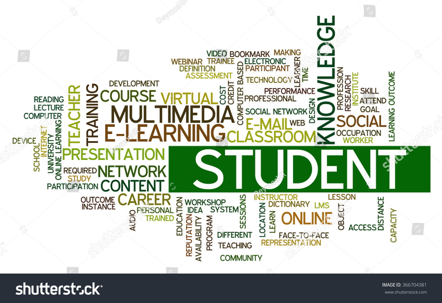Word Cloud Concept Containing Words Related Stock Vector