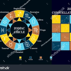 Constellation Diagram In Digital Communication Kawasaki Mule 3010 Ignition Wiring Zodiac Circle Constellations Set Icons Stock Vector