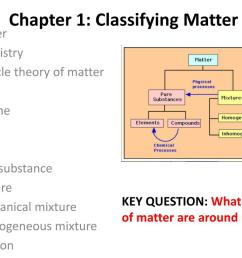 PPT - Chapter 1: Classifying Matter PowerPoint Presentation [ 768 x 1024 Pixel ]