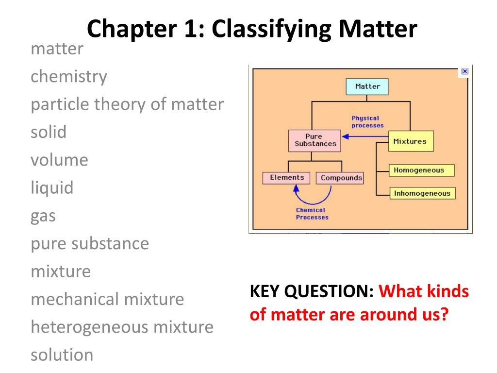 hight resolution of PPT - Chapter 1: Classifying Matter PowerPoint Presentation