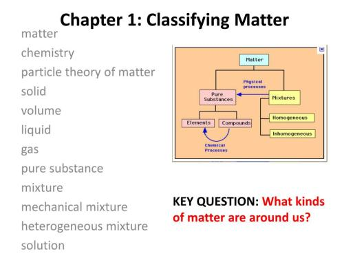 small resolution of PPT - Chapter 1: Classifying Matter PowerPoint Presentation