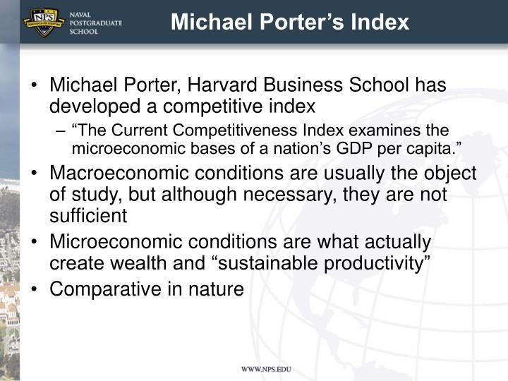 Porter Index