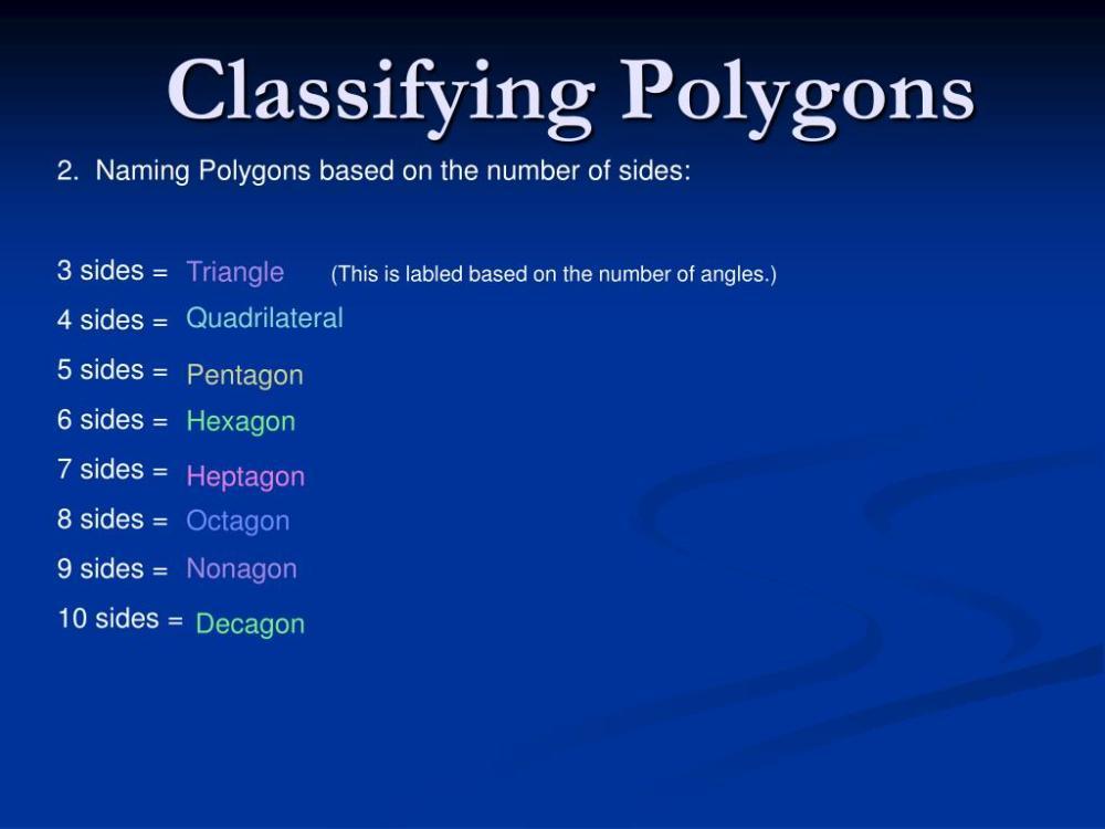 medium resolution of PPT - Polygon Worksheet PowerPoint Presentation