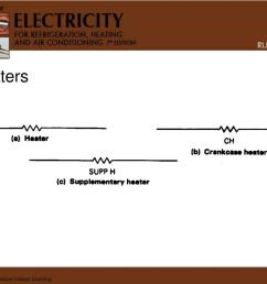 heaters [ 1024 x 768 Pixel ]