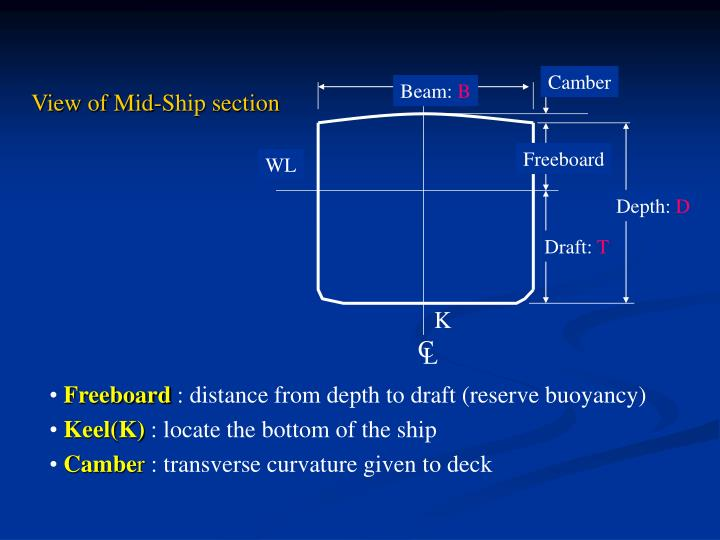 Ppt Ship Drawing Powerpoint Presentation Id 1043351
