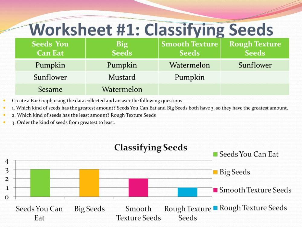 medium resolution of Classifying Plants Worksheets   Printable Worksheets and Activities for  Teachers