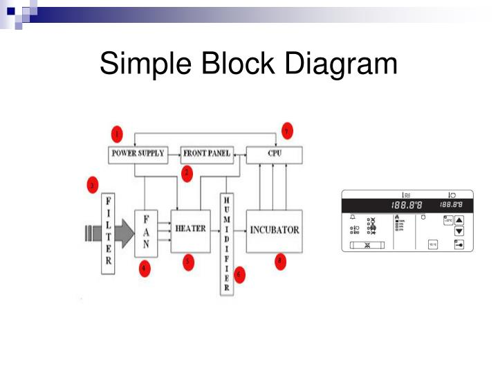 block diagram ks1 powerpoint