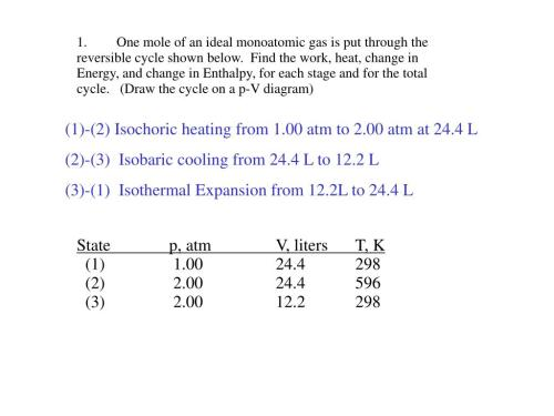 small resolution of find the work heat change in energy and change in enthalpy for each stage and for the total cycle draw the cycle on a p v diagram 1 2 isochoric