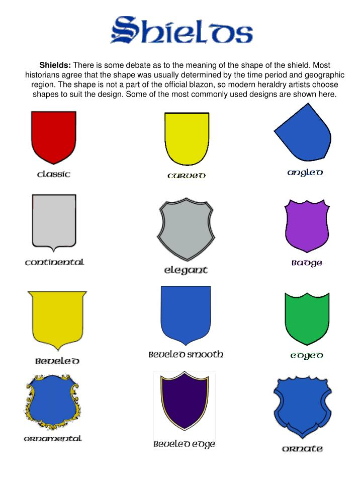 Parts Coat Arms And Their Meaning