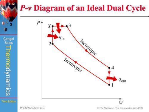 small resolution of  fig 8 23 8 12 p v diagram