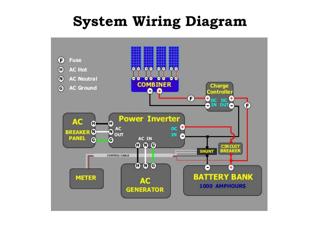 Generator Wiring Diagram Furthermore Toaster Oven Switch Diagram
