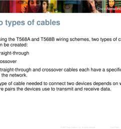 t568b wiring scheme [ 1024 x 768 Pixel ]