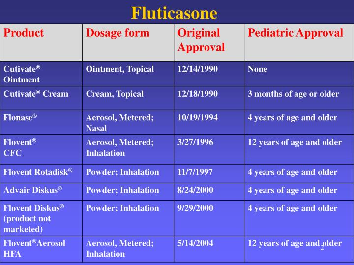 PPT - Summary of Pediatric Clinical Trial Data ...