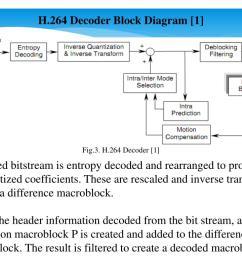 h 264 decoder block diagram 1  [ 1024 x 768 Pixel ]