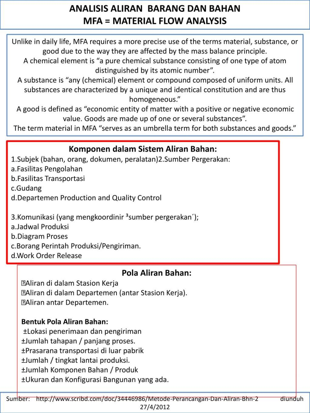 medium resolution of analisis aliran barang dan bahan