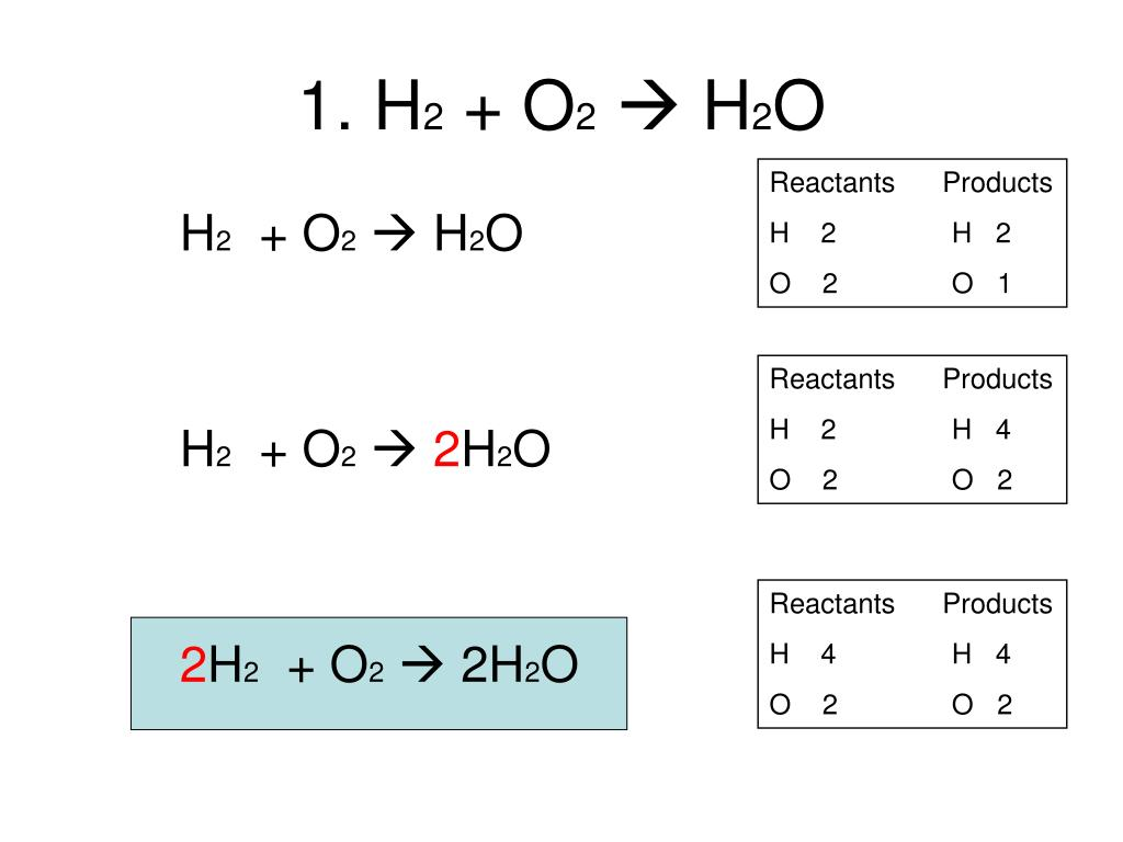Balancing Chemical Equations Worksheet With Answers H2 O2