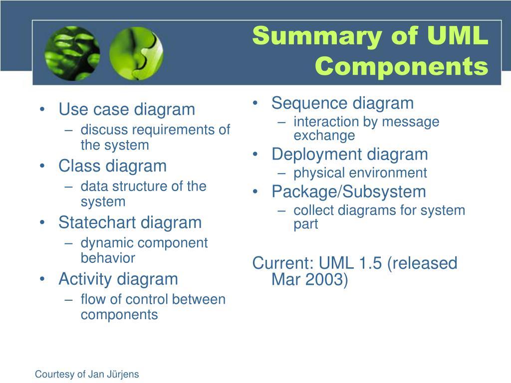 hight resolution of subsystem diagram of mar