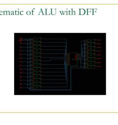 ppt 4 bit alu with carry look ahead generator powerpoint presentation id 1198003 [ 1024 x 768 Pixel ]