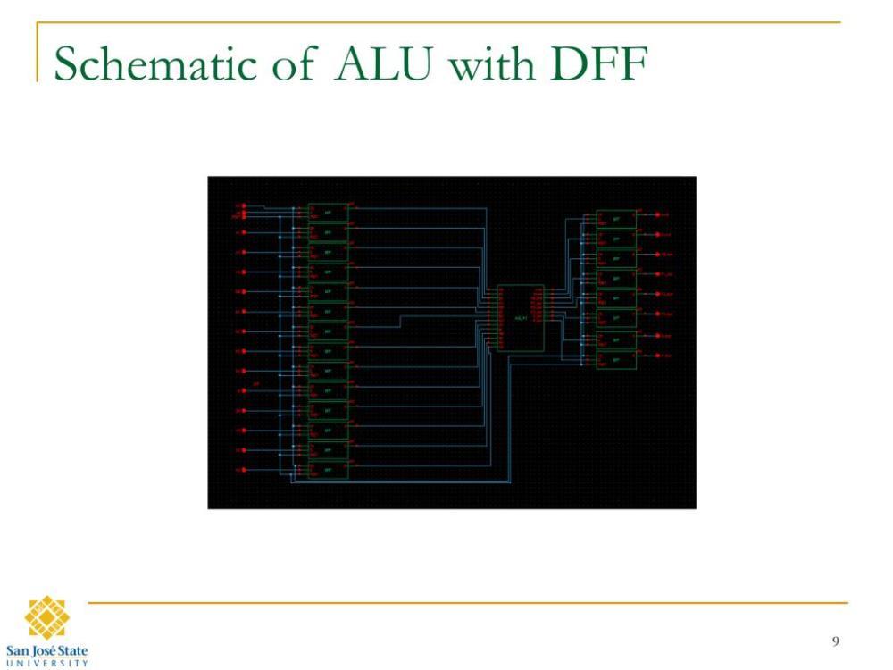 medium resolution of ppt 4 bit alu with carry look ahead generator powerpoint presentation id 1198003