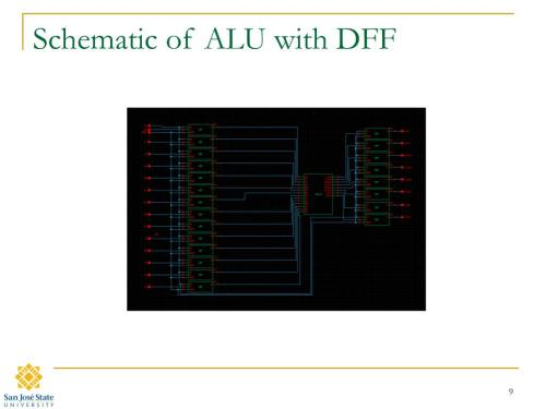small resolution of ppt 4 bit alu with carry look ahead generator powerpoint presentation id 1198003