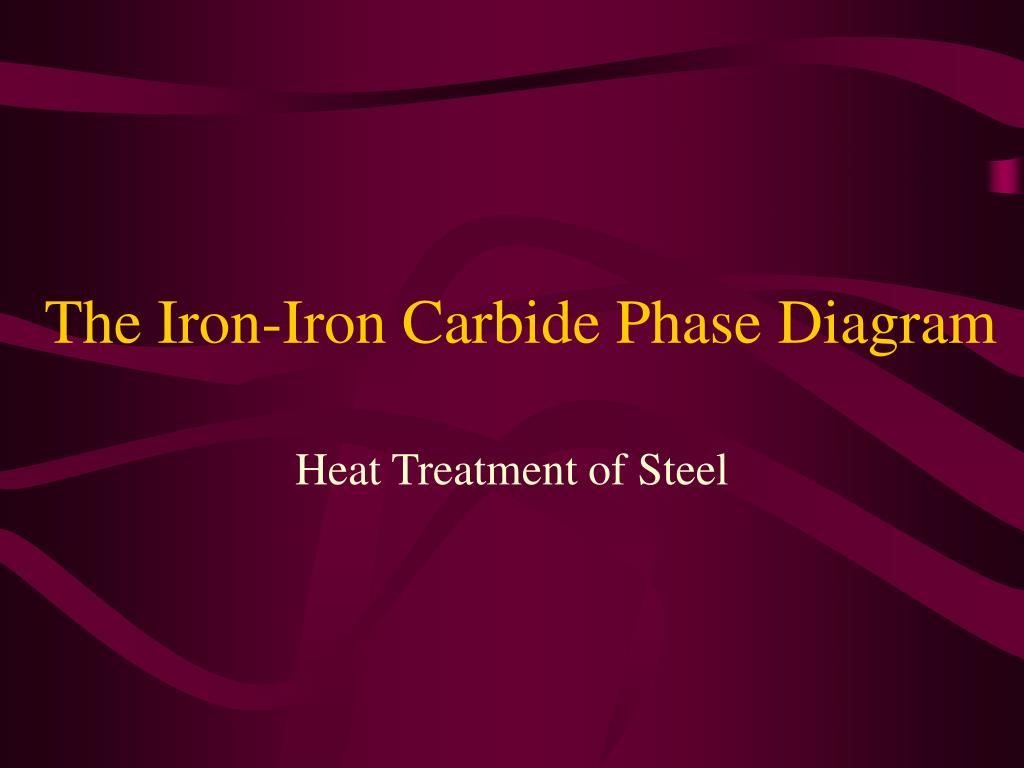 hight resolution of the iron iron carbide phase diagram heat