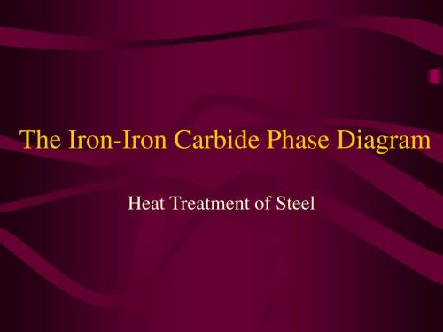 small resolution of the iron iron carbide phase diagram heat