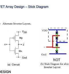fet array design stick diagram alternate inverter  [ 1024 x 768 Pixel ]