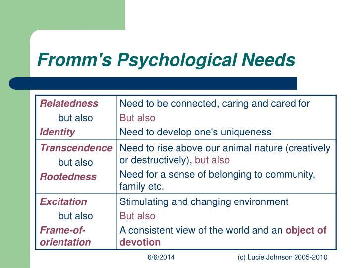 PPT  Erich Fromm 19001980 PowerPoint Presentation  ID