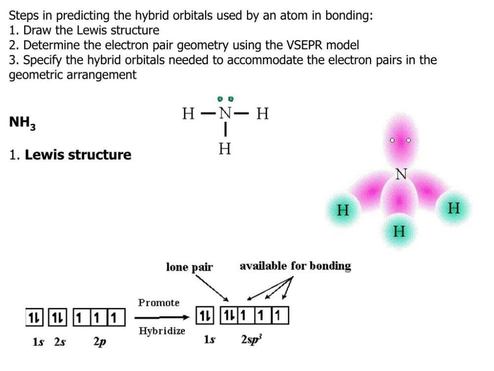 medium resolution of draw the lewis structure 2 determine the electron pair geometry using the vsepr model 3 specify the hybrid orbitals needed to accommodate the electron