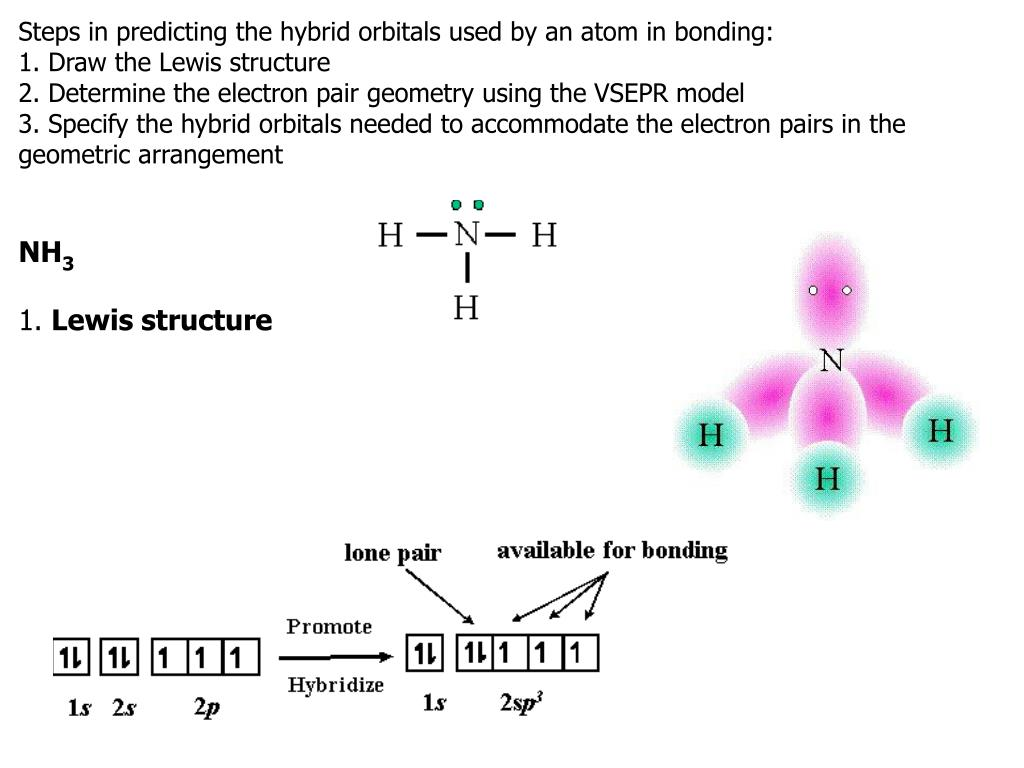 hight resolution of draw the lewis structure 2 determine the electron pair geometry using the vsepr model 3 specify the hybrid orbitals needed to accommodate the electron