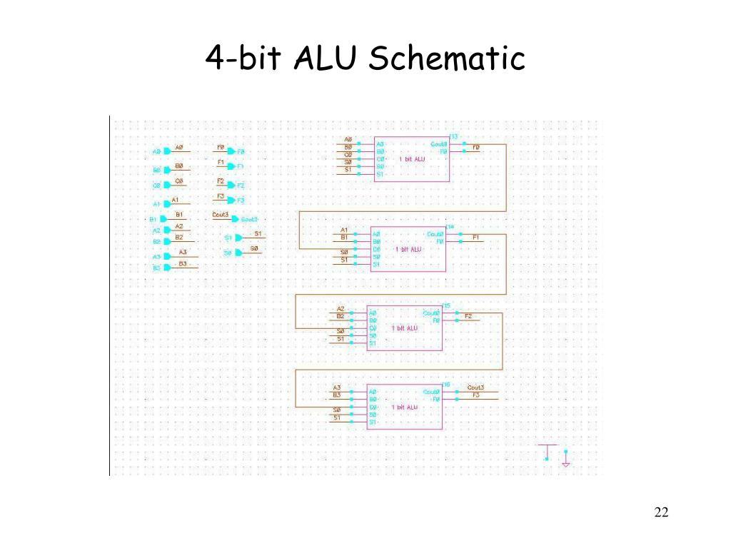 hight resolution of 4 bit alu schematic