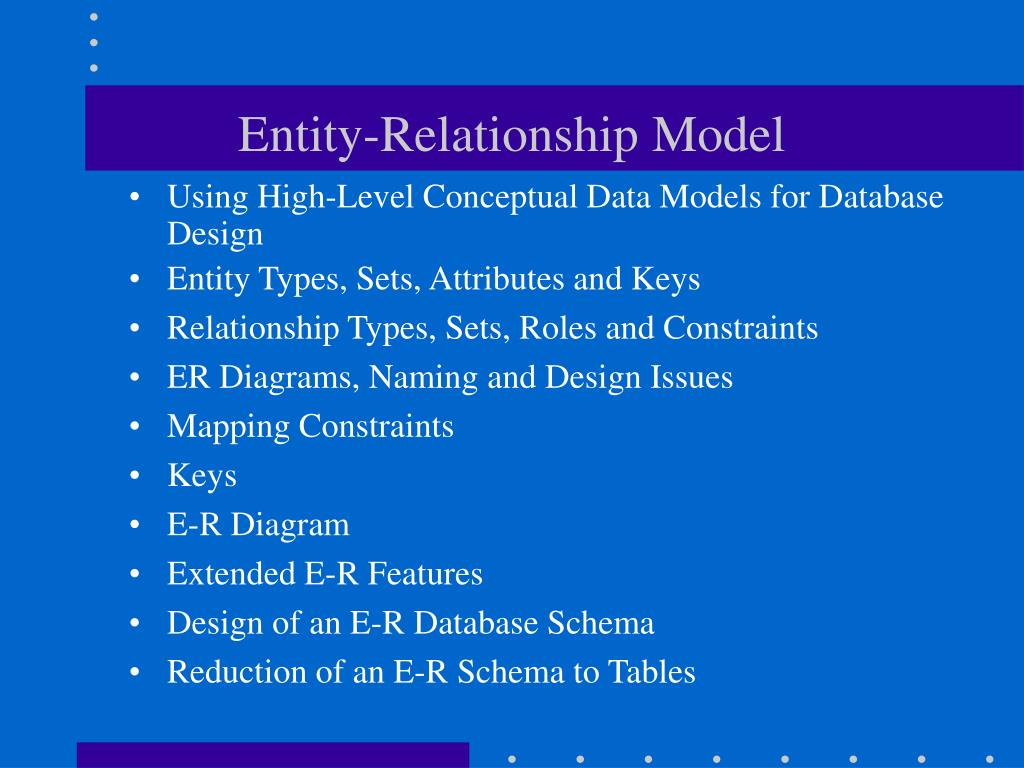 hight resolution of entity relationship model n