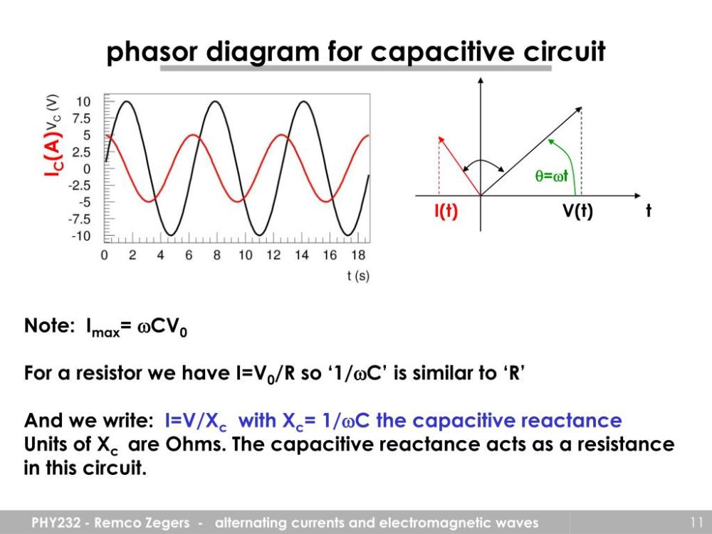 medium resolution of ppt alternating currents electromagnetic waves powerpoint presentation id 1308535