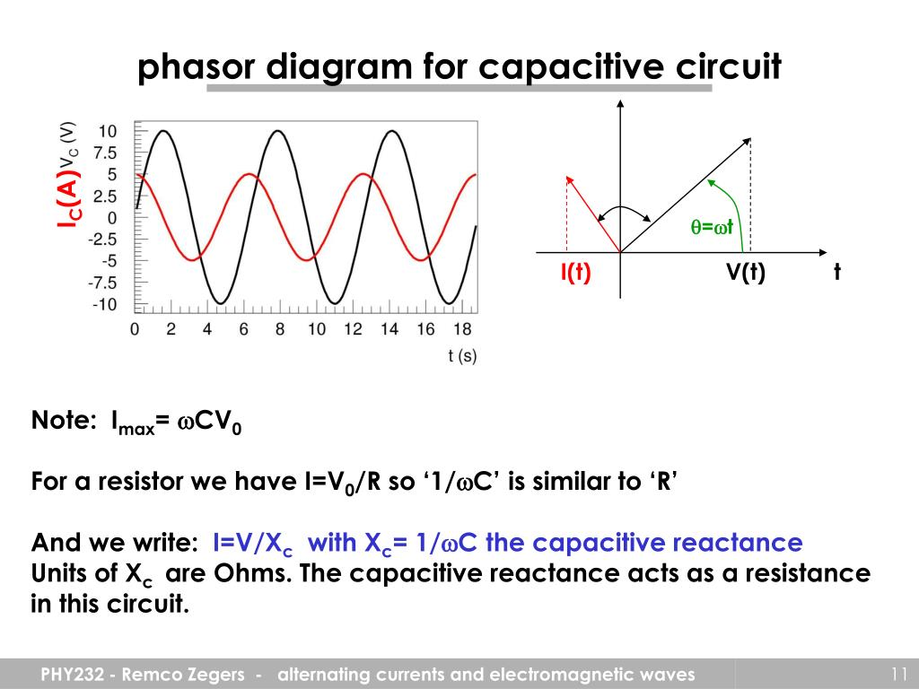 hight resolution of ppt alternating currents electromagnetic waves powerpoint presentation id 1308535