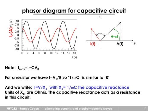 small resolution of ppt alternating currents electromagnetic waves powerpoint presentation id 1308535