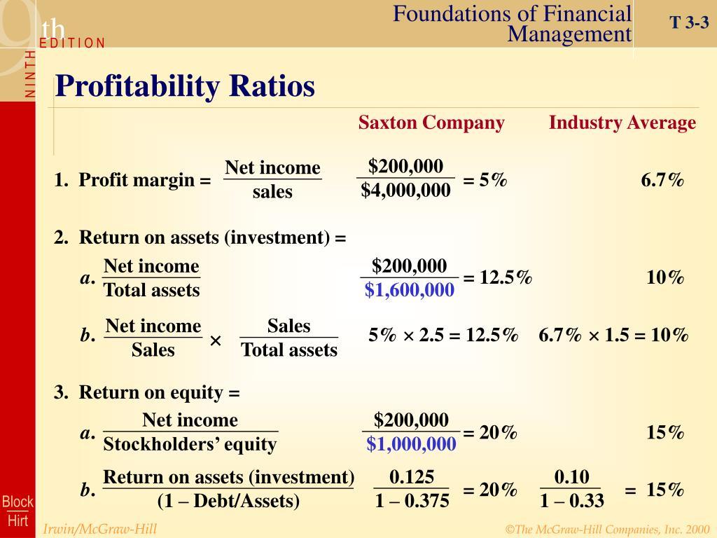 PPT - Profitability Ratios PowerPoint Presentation. free download - ID:1311769
