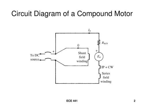 small resolution of stab shunt dc motor wiring diagram ppt direct u2013 current motor characteristics and applications