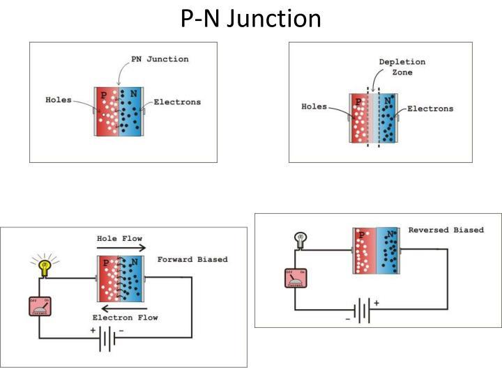 p n junction circuit diagram