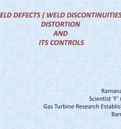 weld defects weld discontinuities distortion and its controls n  [ 1024 x 768 Pixel ]