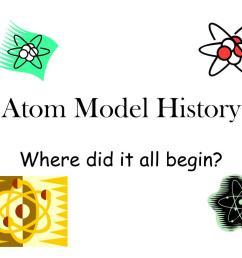 atom model history n  [ 1024 x 768 Pixel ]