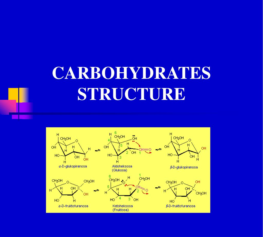PPT - CARBOHYDRATES STRUCTURE PowerPoint Presentation ...