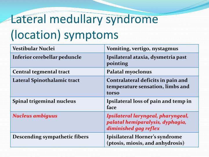 Ppt  Neurology Case Presentation Powerpoint Presentation