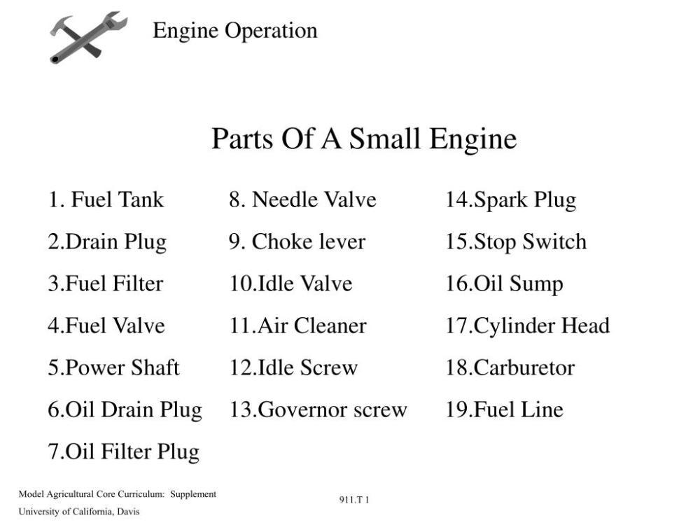 medium resolution of parts of a small engine 1 fuel tank 2 drain plug 3