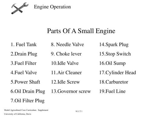small resolution of parts of a small engine 1 fuel tank 2 drain plug 3