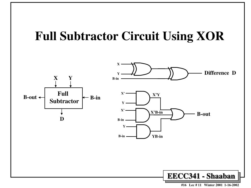hight resolution of ppt combinational arithmetic circuits powerpoint presentation id 144493