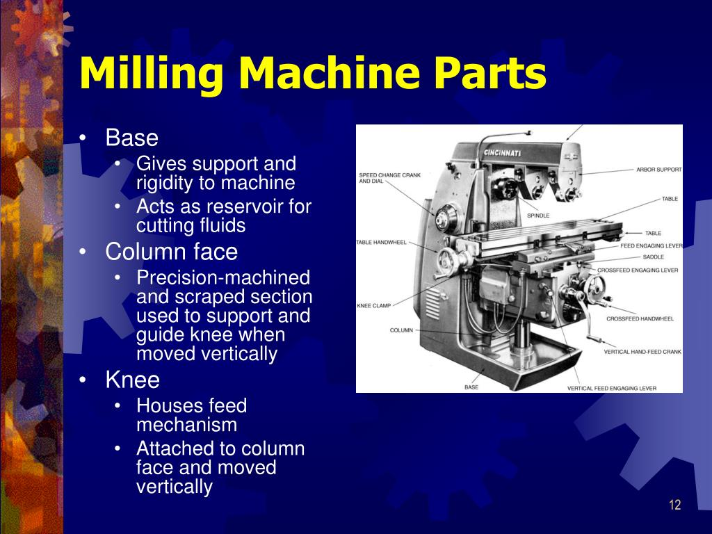 Ppt Horizontal Milling Machines And Accessories